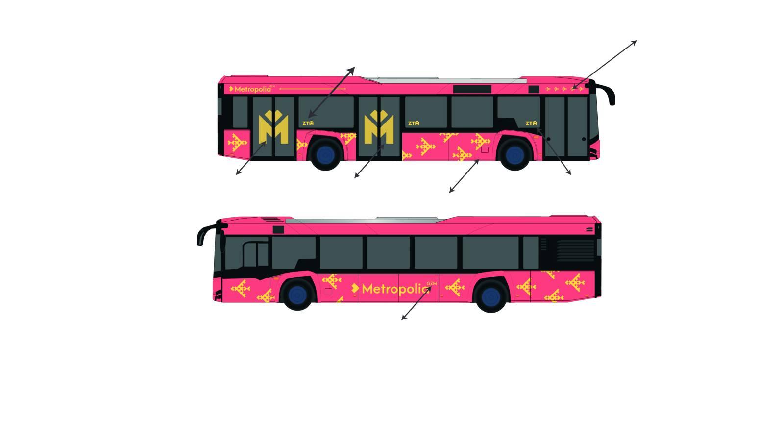 5815612a22d5ce Regularne linie autobusowe – żółte; specjalne – fuksjowe, tramwaje  pozostaną czerwone, a trolejbusy będą żółto-zielone. To wspólna paleta barw  dla pojazdów ...